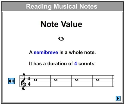 Let's Learn About Note Value