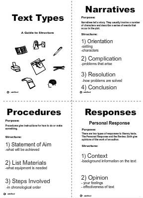 Text Type Handbook