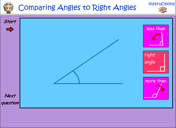 Comparing angles to a right angle