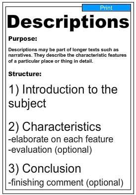 Writing Guide -Description