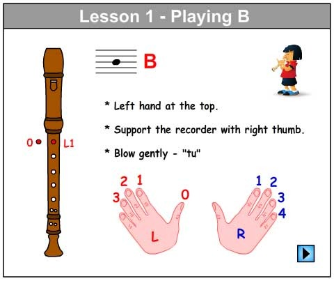 How To Play B