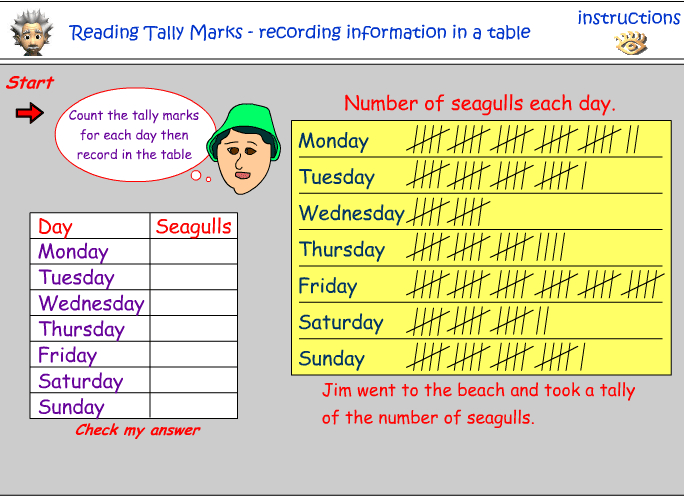 Reading tally marks